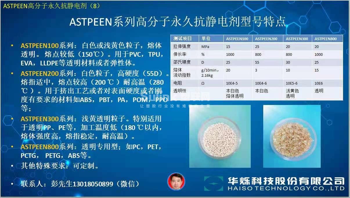 华烁科技高分子永久抗静电剂系列- 塑联网 - 塑料联网信息服务平台